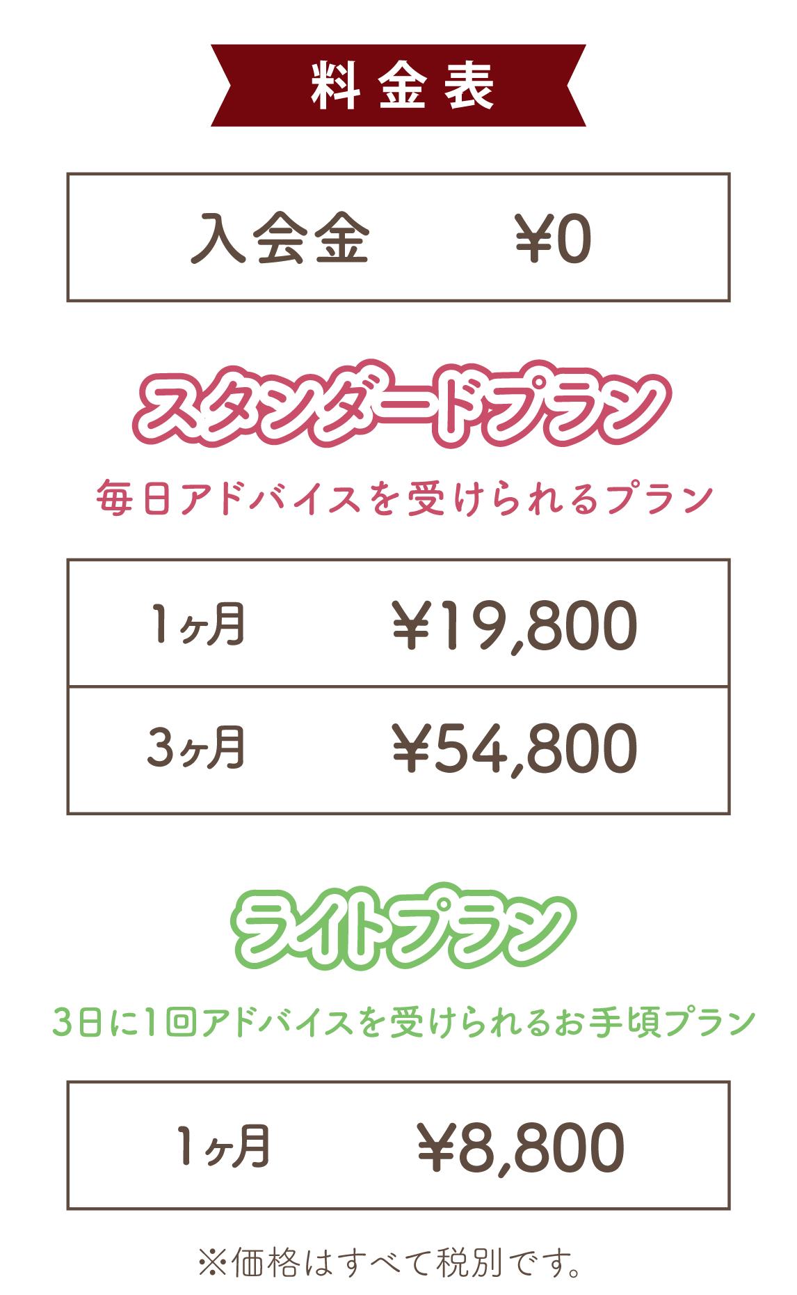 料金表 オープンキャンペーン実施中!!2019年3月31日までに入会した方限定!入会金10,000円、月額29,800円、3ヶ月パック86,000円、6ヶ月パック166,500円