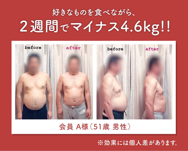 好きなものを食べながら、2週間でマイナス4.6kg!会員A様(51歳男性)